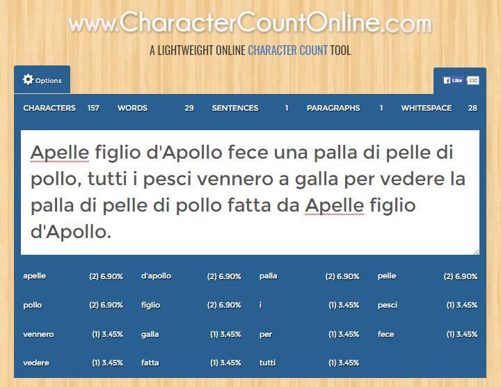 Character Count Online - Words Density